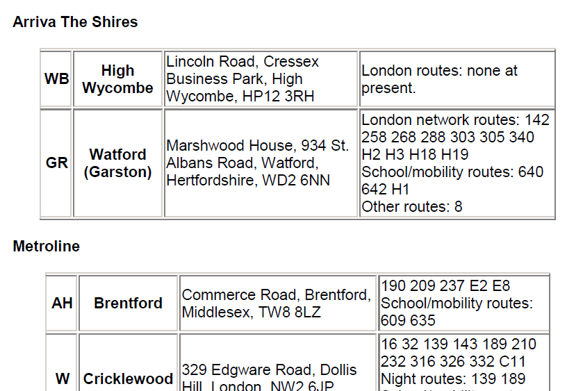Screenshot of a Transport for London PDF on bus routes running during a strike